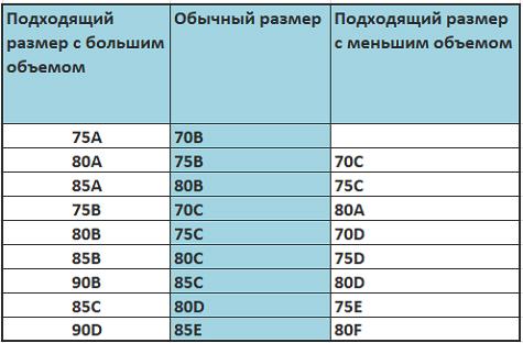 Таблица «параллельных» размеров